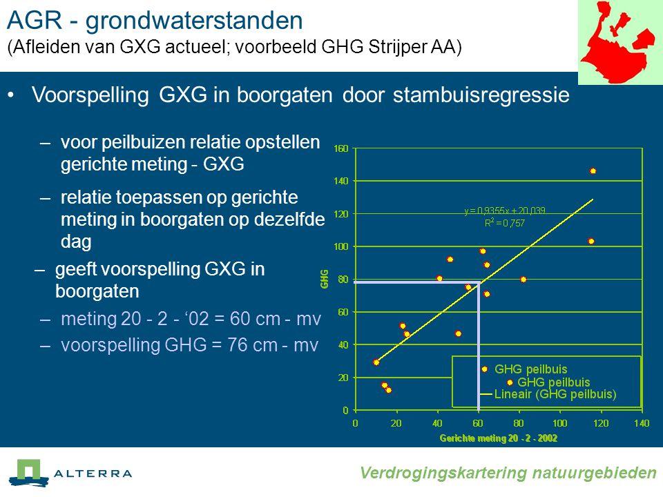 AGR - grondwaterstanden (Afleiden van GXG actueel; voorbeeld GHG Strijper AA)