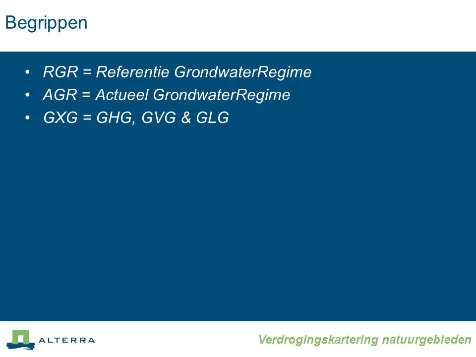 Begrippen RGR = Referentie GrondwaterRegime