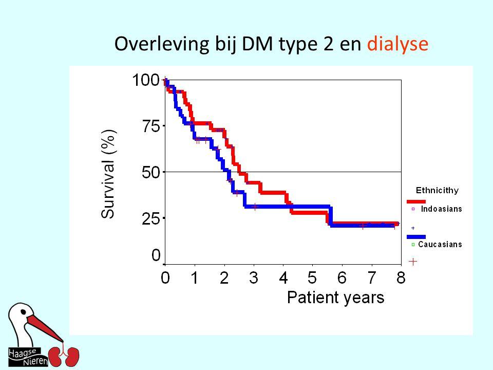 Overleving bij DM type 2 en dialyse