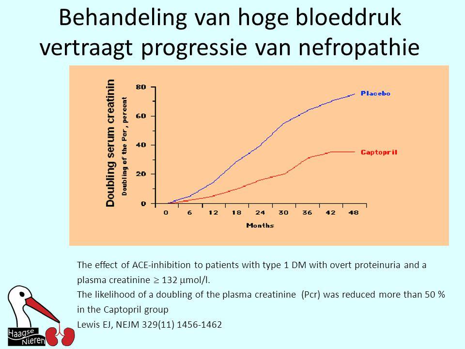 Behandeling van hoge bloeddruk vertraagt progressie van nefropathie