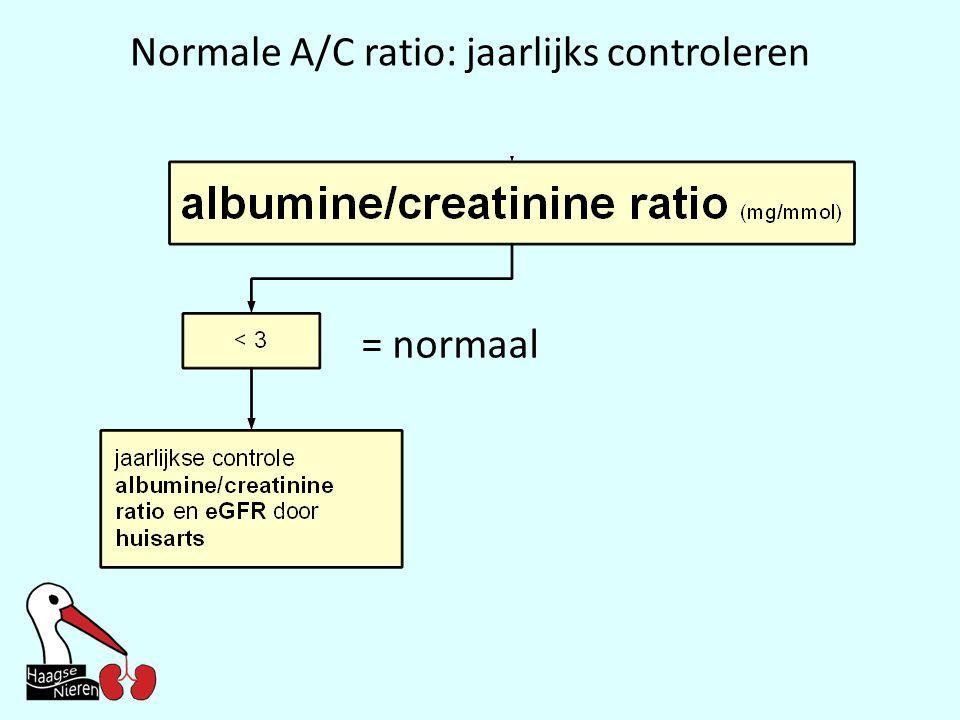 Normale A/C ratio: jaarlijks controleren
