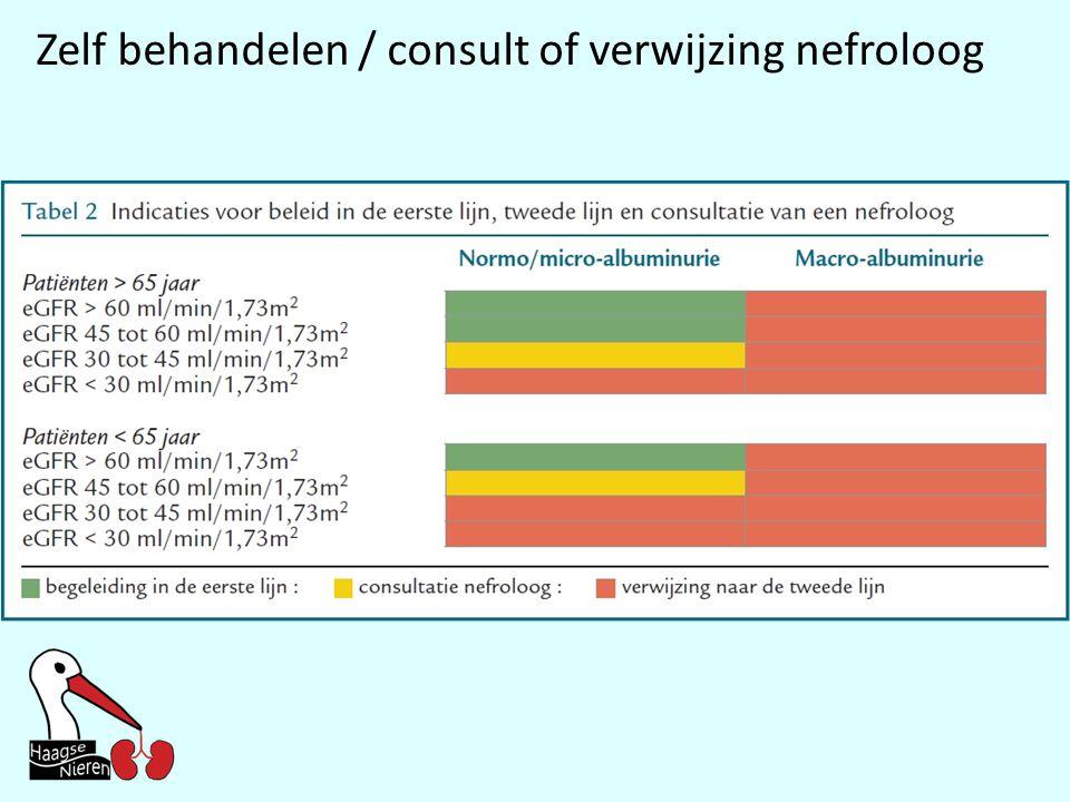 Zelf behandelen / consult of verwijzing nefroloog