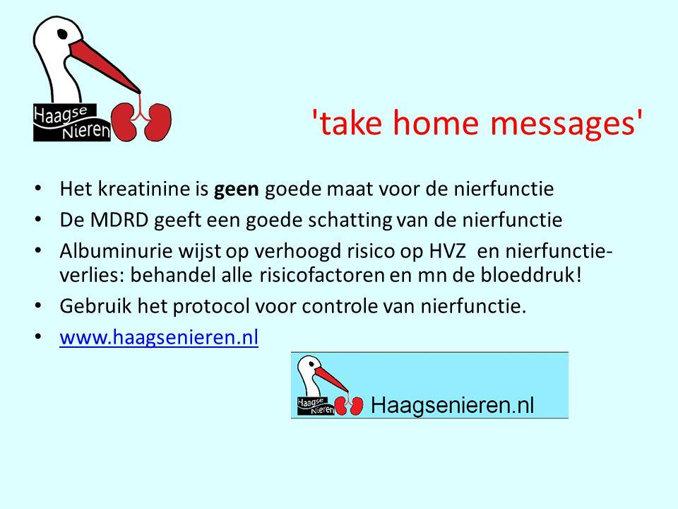 take home messages Het kreatinine is geen goede maat voor de nierfunctie. De MDRD geeft een goede schatting van de nierfunctie.