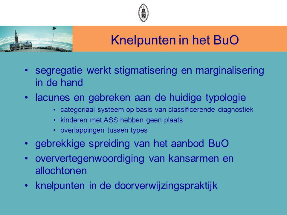 Knelpunten in het BuO segregatie werkt stigmatisering en marginalisering in de hand. lacunes en gebreken aan de huidige typologie.
