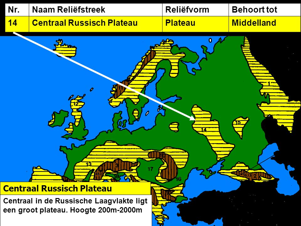 Centraal Russisch Plateau Plateau Middelland