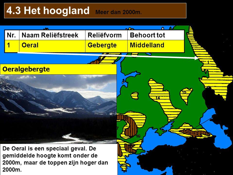 4.3 Het hoogland Meer dan 2000m. Nr. Naam Reliëfstreek Reliëfvorm