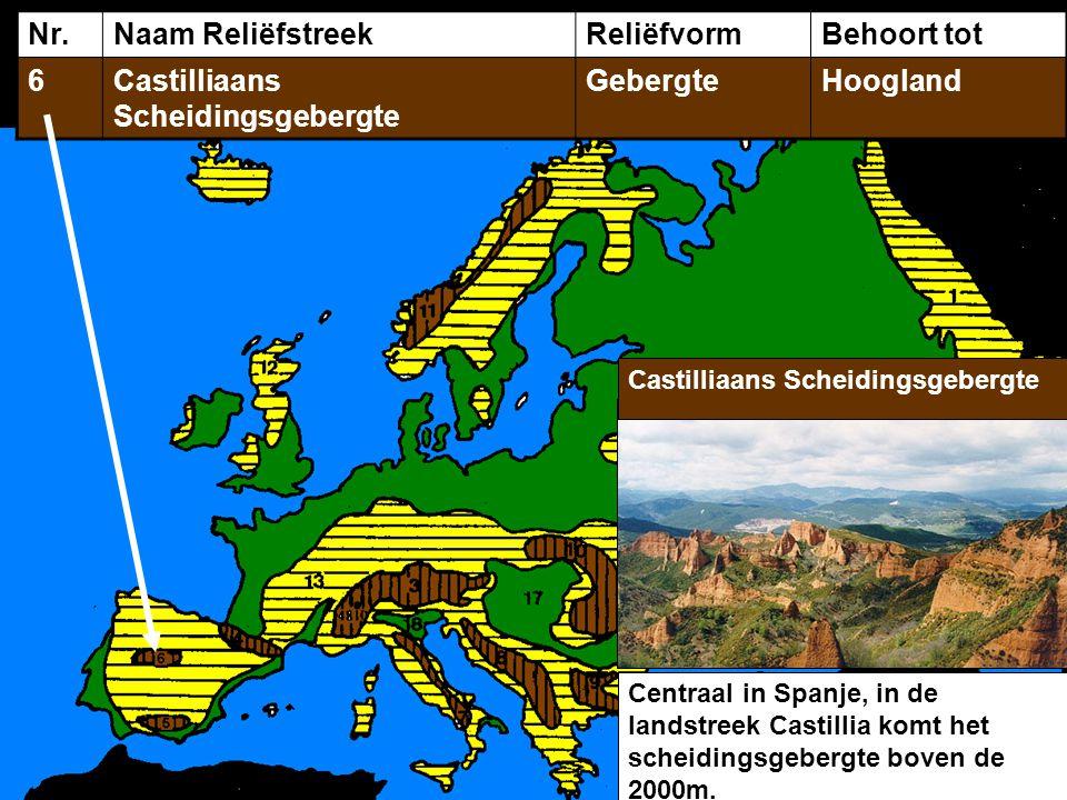 Castilliaans Scheidingsgebergte Gebergte Hoogland