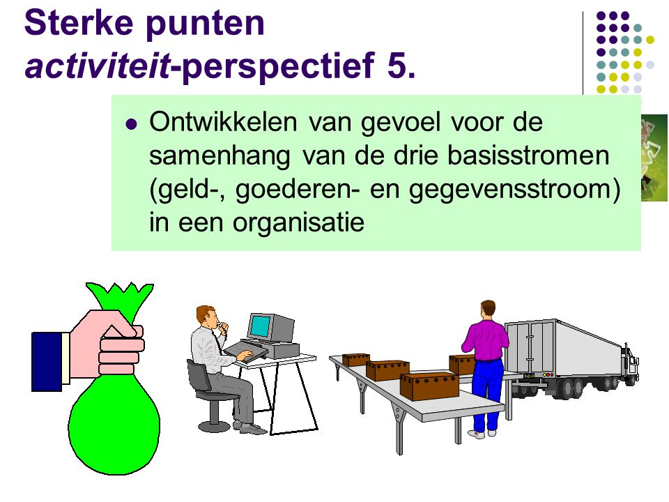 Sterke punten activiteit-perspectief 5.