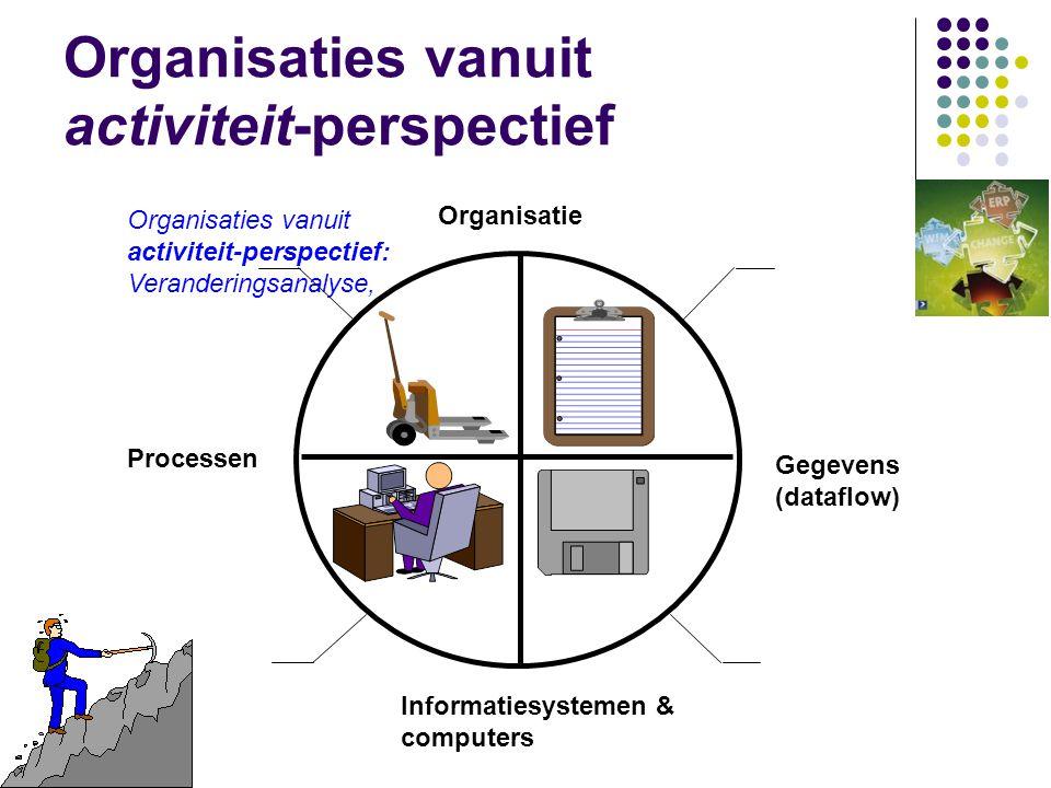 Organisaties vanuit activiteit-perspectief