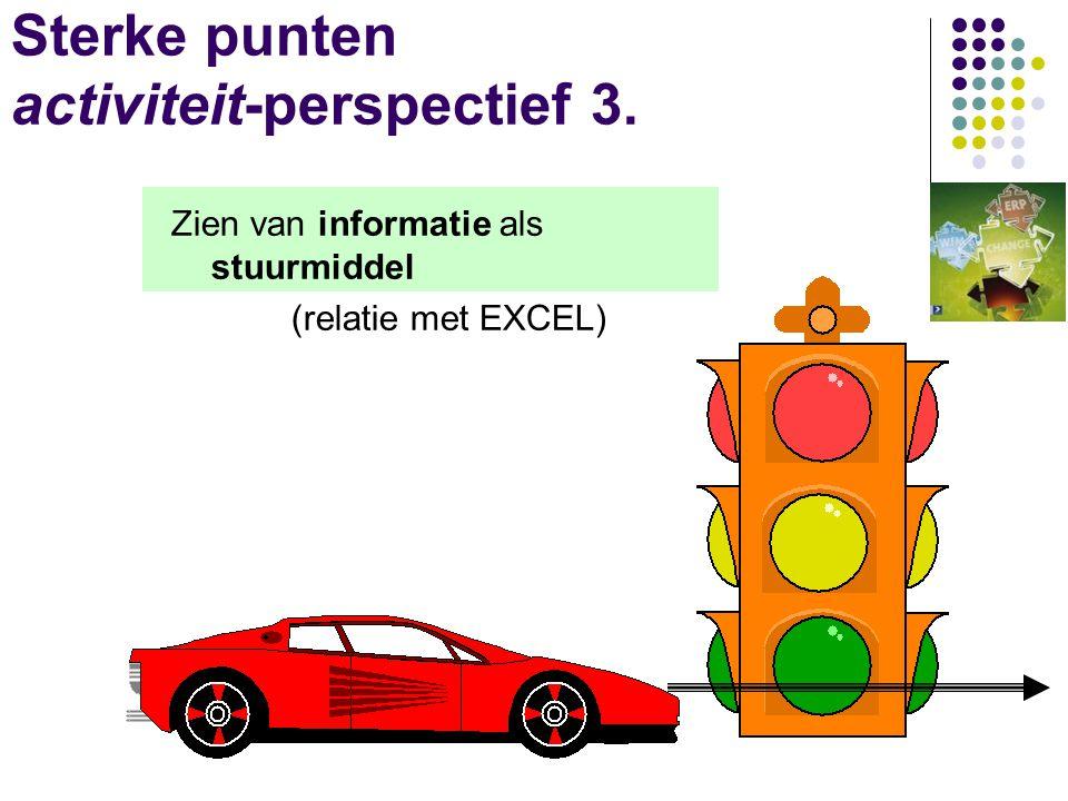 Sterke punten activiteit-perspectief 3.