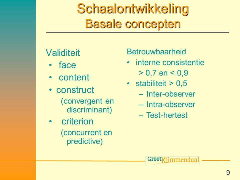 Schaalontwikkeling Basale concepten
