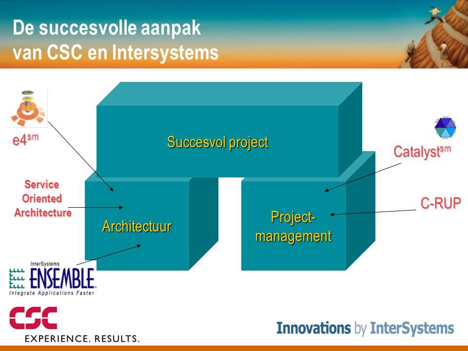 De succesvolle aanpak van CSC en Intersystems