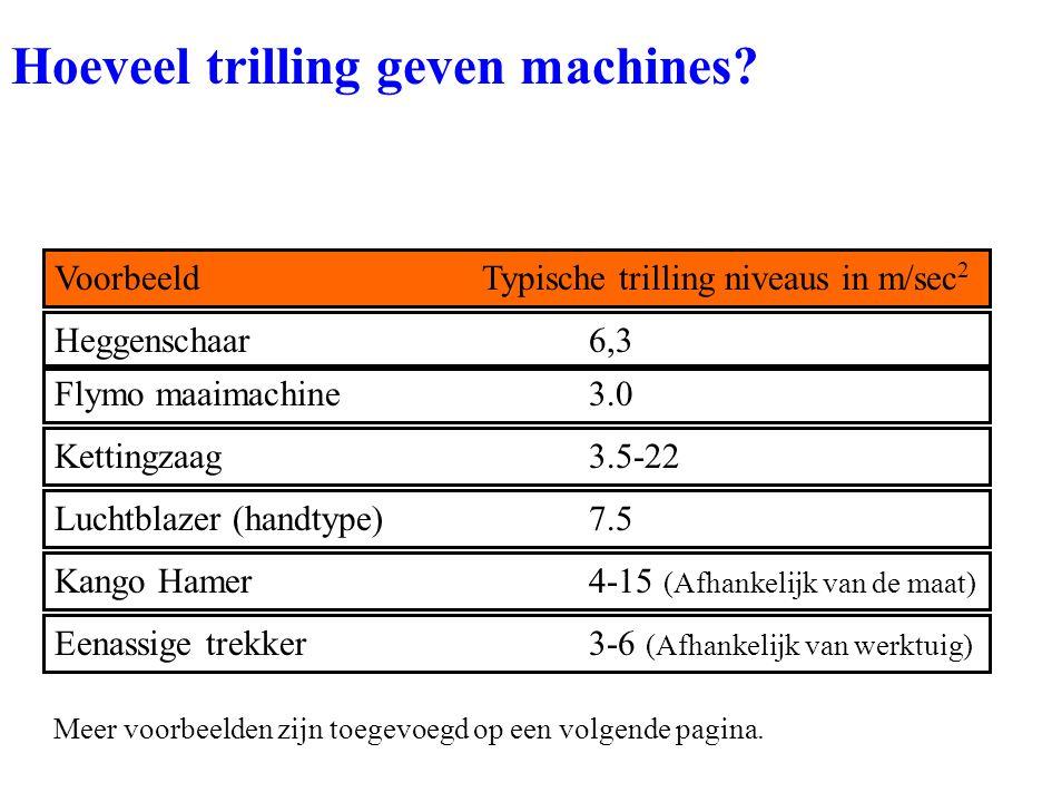 Hoeveel trilling geven machines
