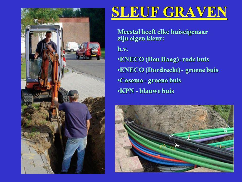 SLEUF GRAVEN Meestal heeft elke buiseigenaar zijn eigen kleur: b.v.