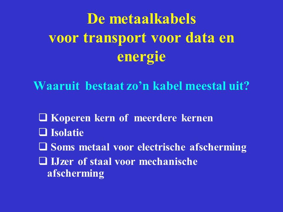 De metaalkabels voor transport voor data en energie