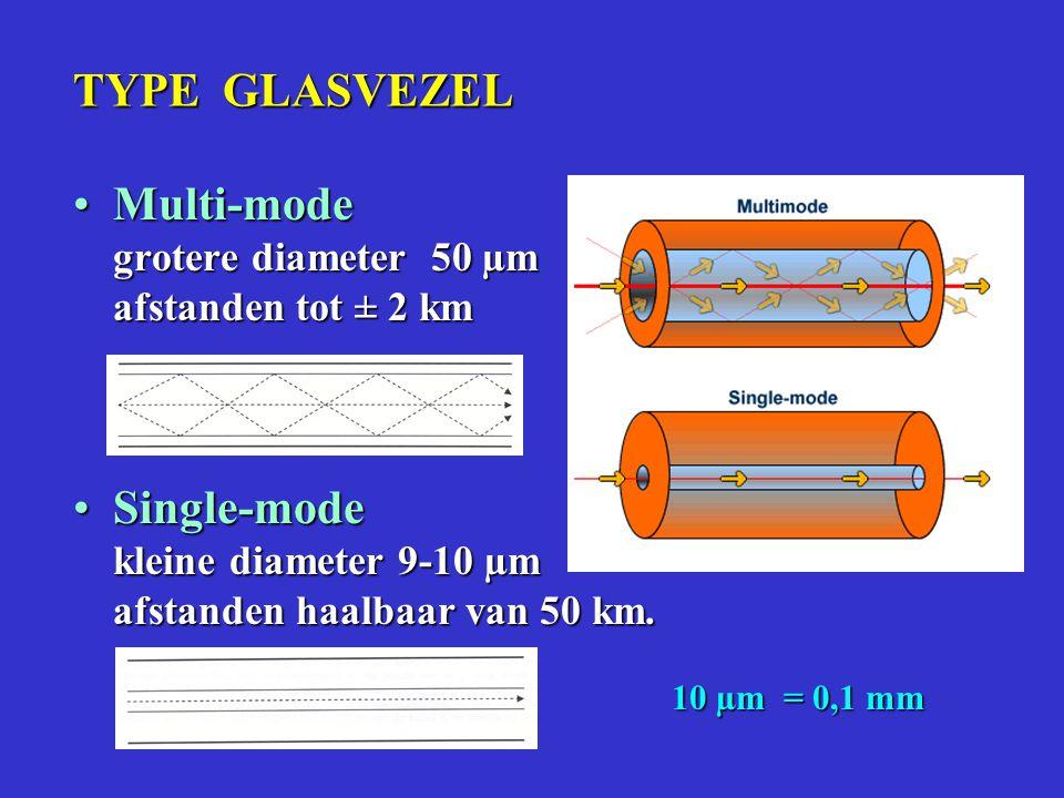 Multi-mode grotere diameter 50 µm afstanden tot ± 2 km