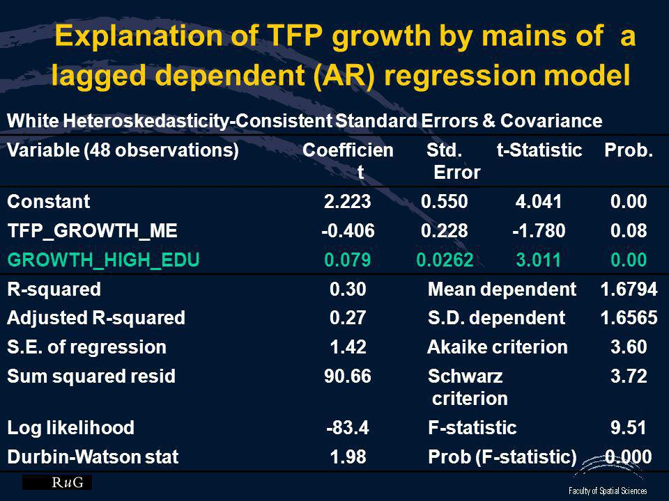 Explanation of TFP growth by mains of a lagged dependent (AR) regression model