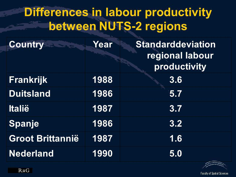 Differences in labour productivity between NUTS-2 regions