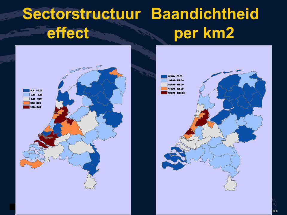 Sectorstructuur Baandichtheid effect per km2