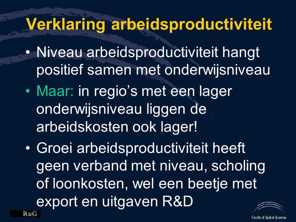 Verklaring arbeidsproductiviteit