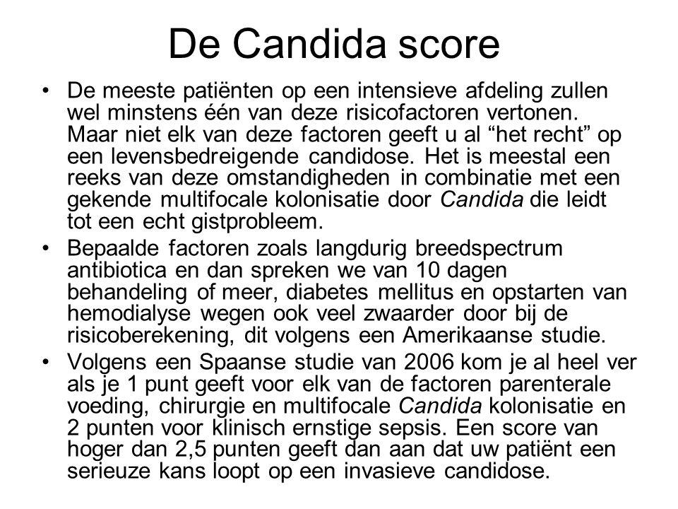 De Candida score