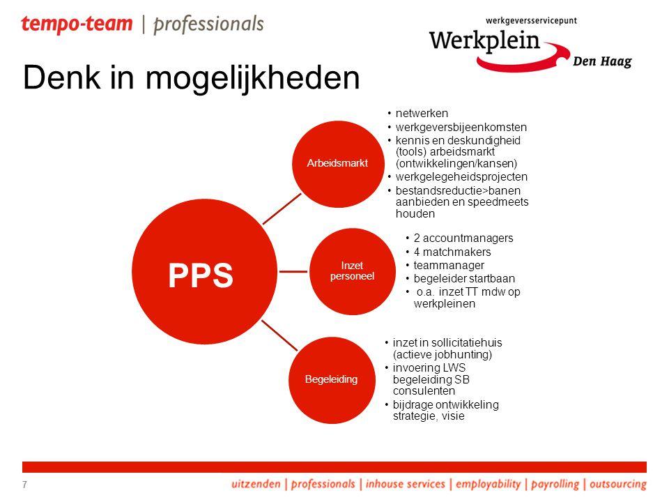 Denk in mogelijkheden PPS netwerken werkgeversbijeenkomsten