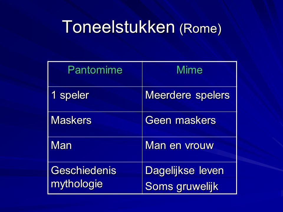 Toneelstukken (Rome) Pantomime Mime 1 speler Meerdere spelers Maskers