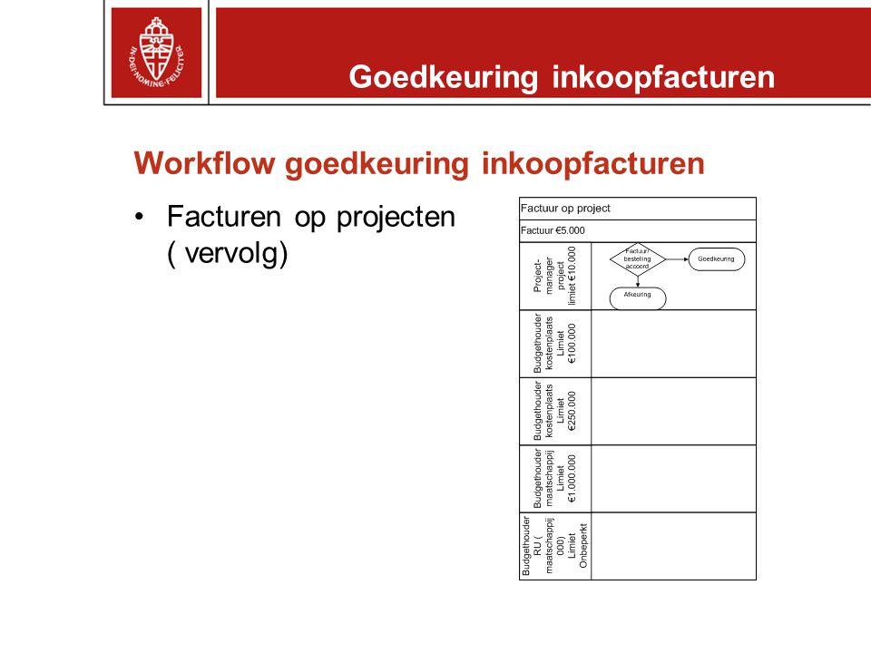 Workflow goedkeuring inkoopfacturen