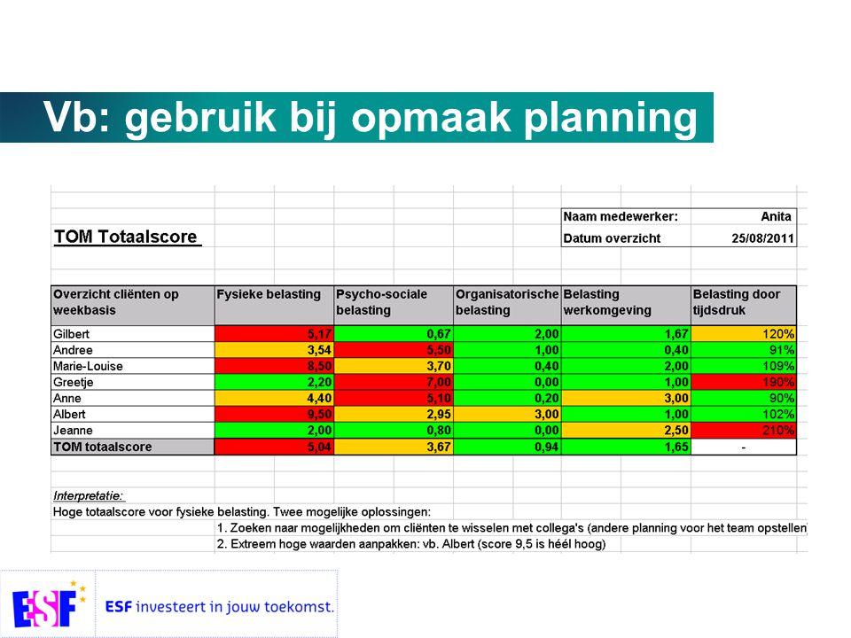 Vb: gebruik bij opmaak planning