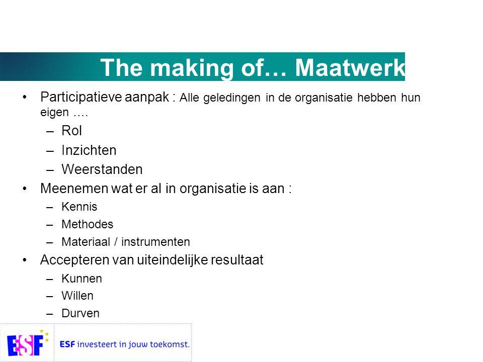 The making of… Maatwerk