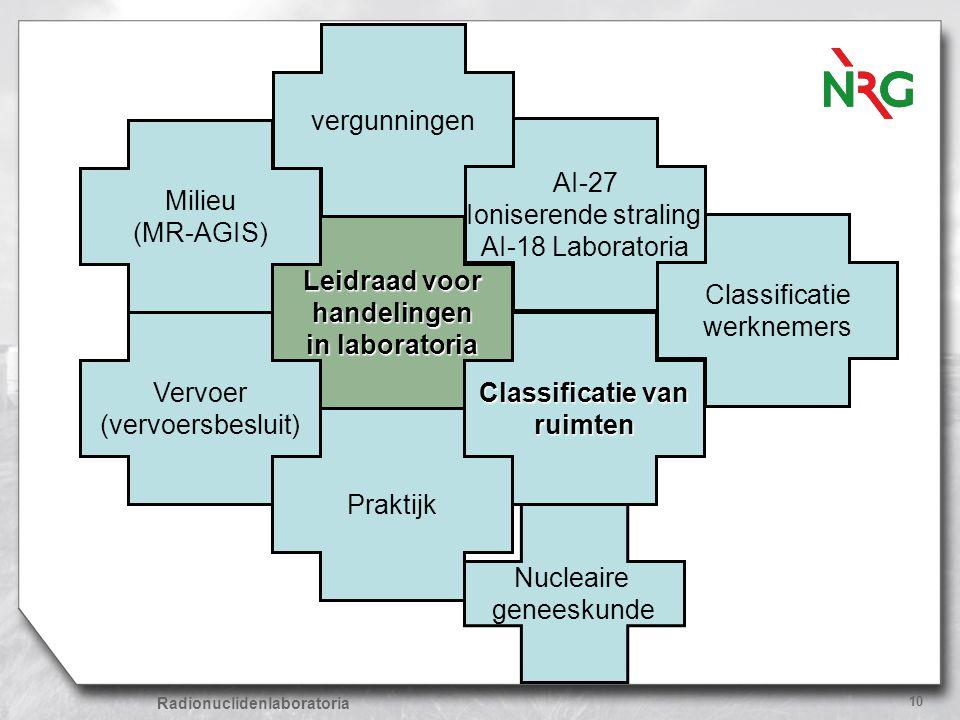 Leidraad voor handelingen in laboratoria Classificatie van ruimten