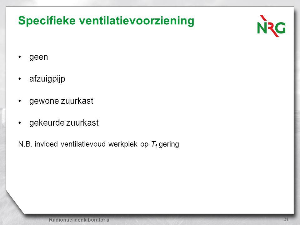 Specifieke ventilatievoorziening