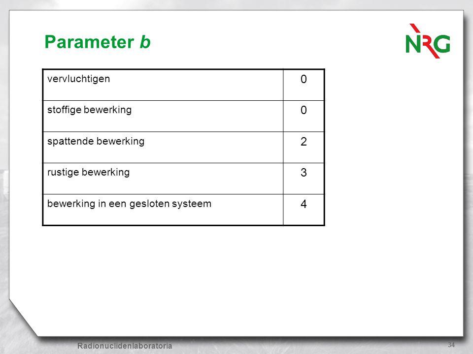 Parameter b 2 3 4 vervluchtigen stoffige bewerking spattende bewerking