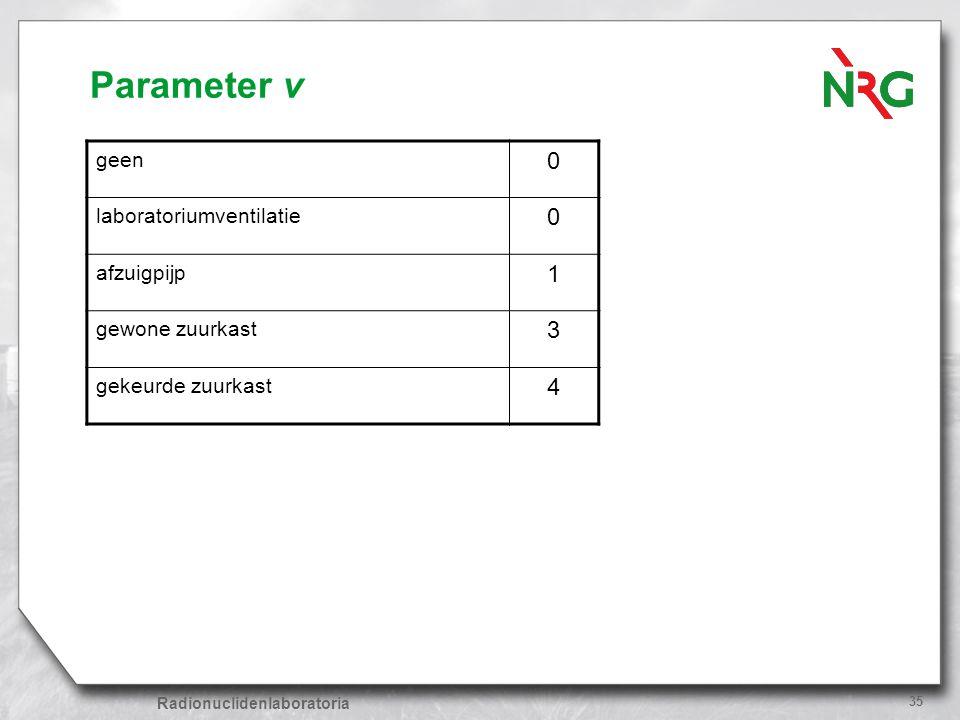 Parameter v 1 3 4 geen laboratoriumventilatie afzuigpijp