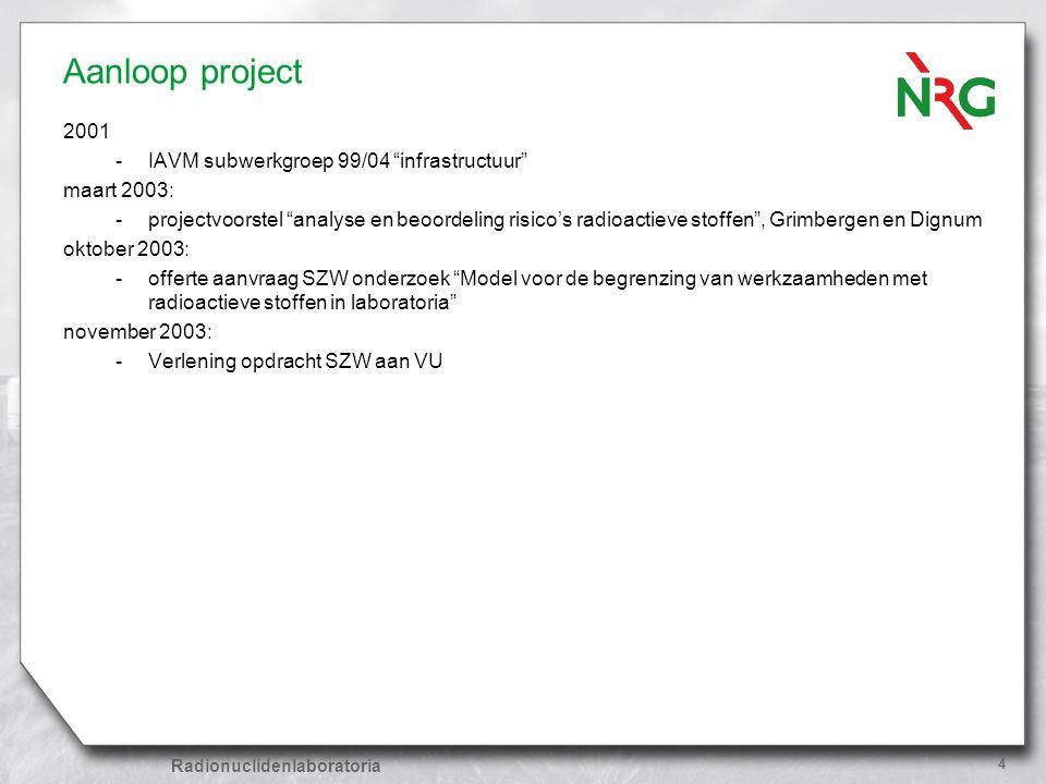 Aanloop project 2001 IAVM subwerkgroep 99/04 infrastructuur