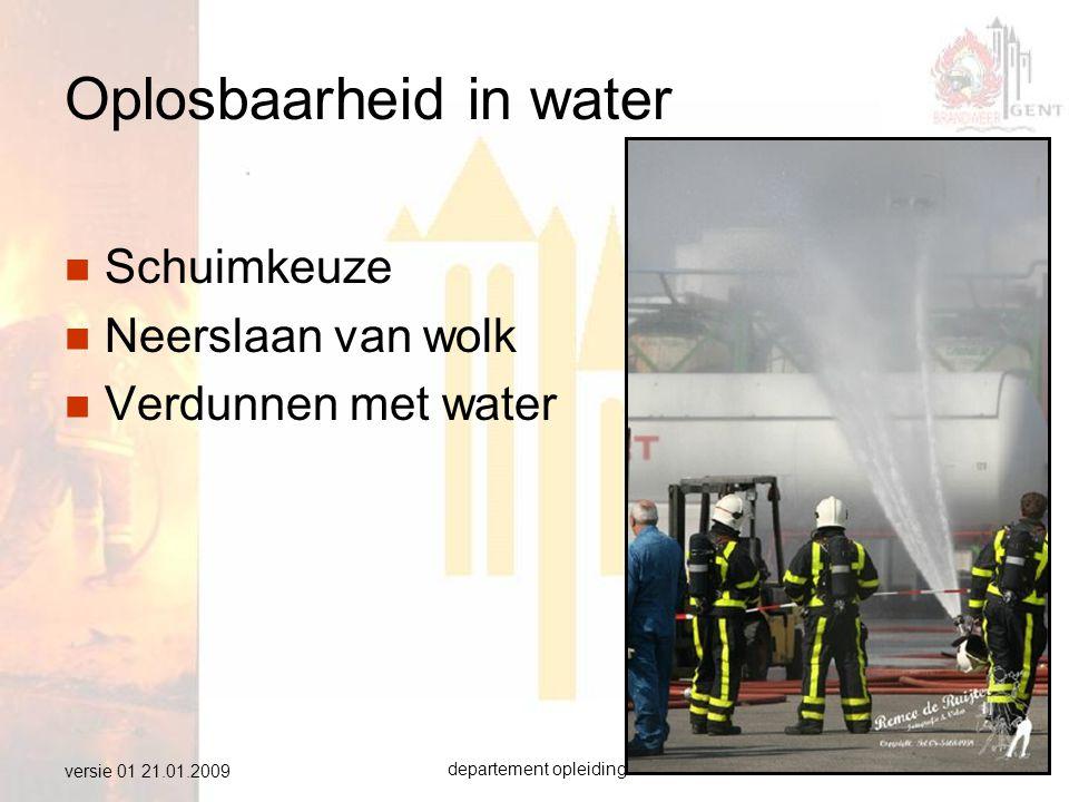 Oplosbaarheid in water