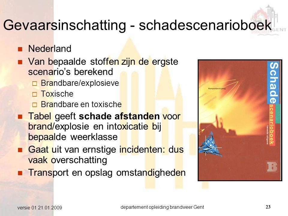 Gevaarsinschatting - schadescenarioboek