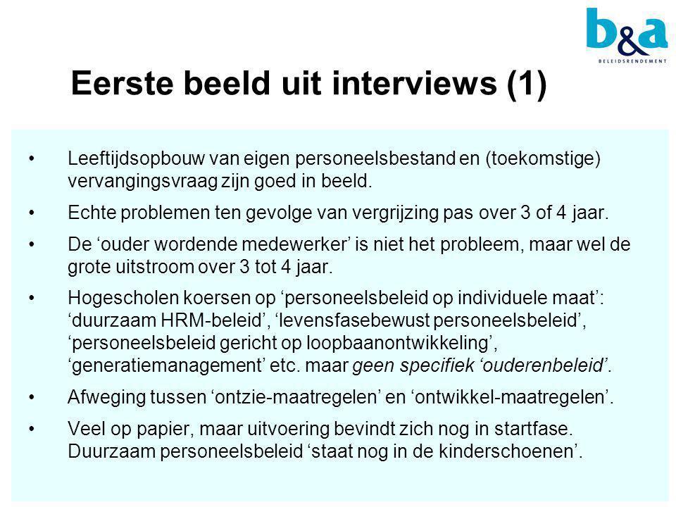 Eerste beeld uit interviews (1)
