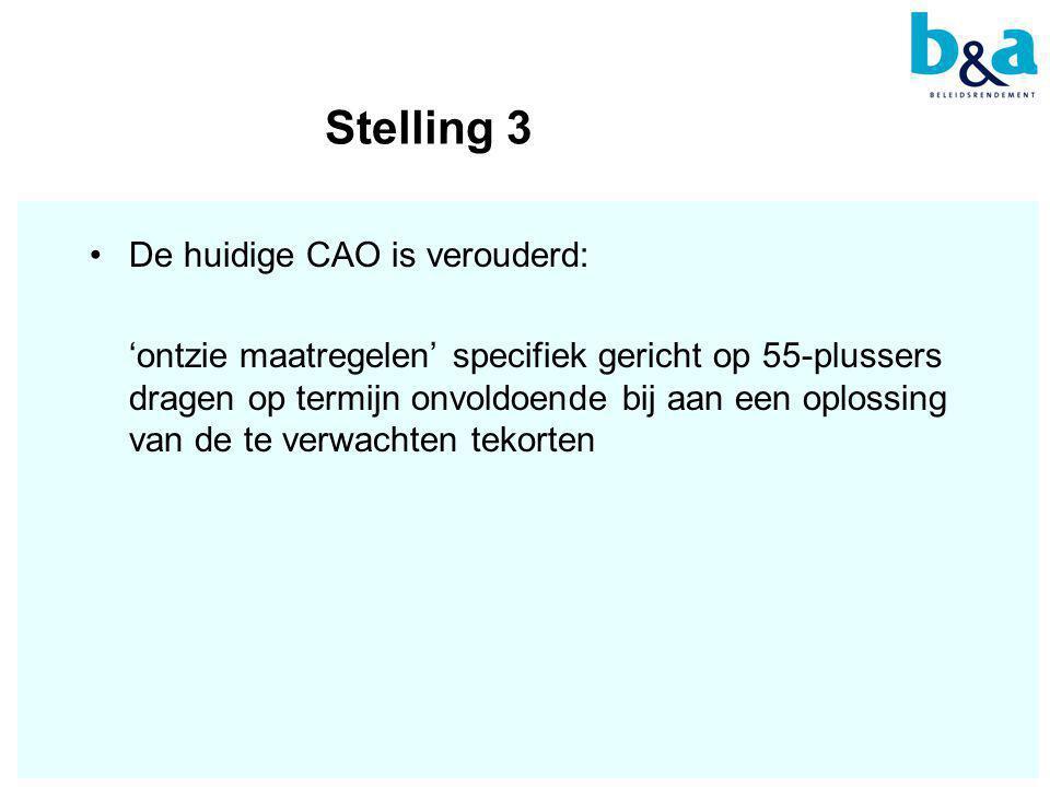 Stelling 3 De huidige CAO is verouderd:
