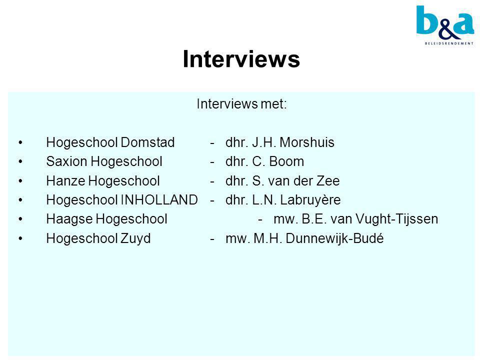 Interviews Interviews met: Hogeschool Domstad - dhr. J.H. Morshuis