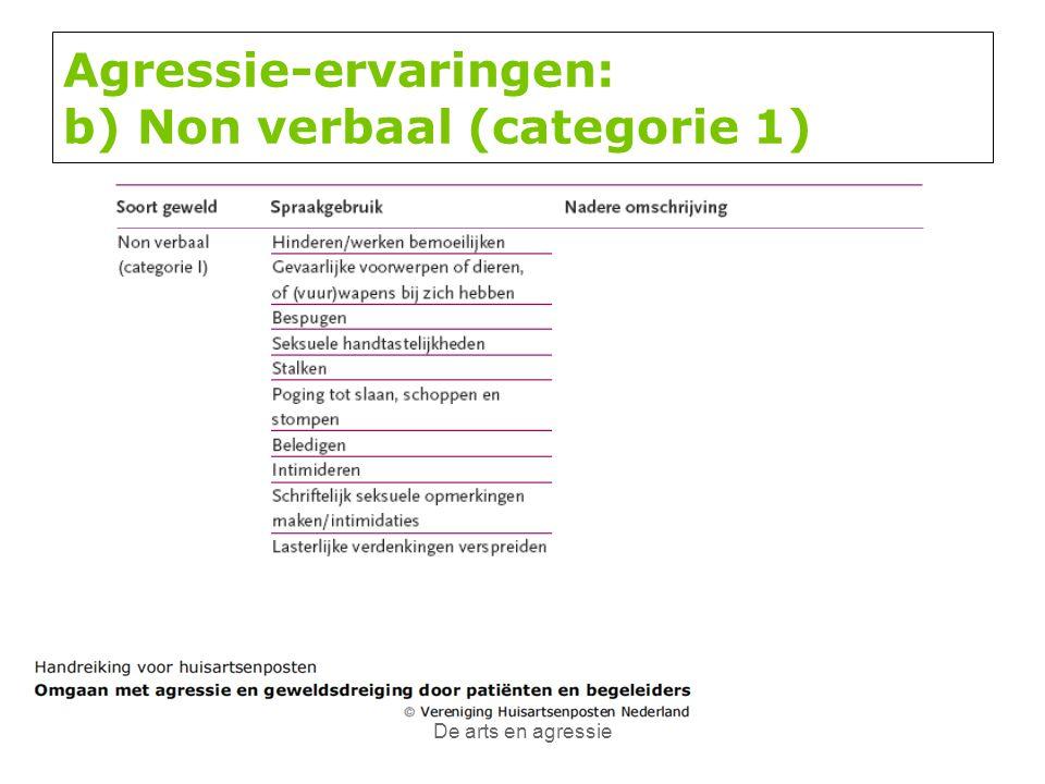 Agressie-ervaringen: b) Non verbaal (categorie 1)