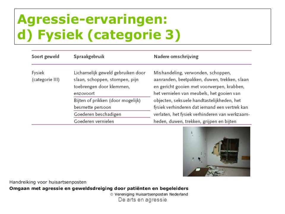 Agressie-ervaringen: d) Fysiek (categorie 3)