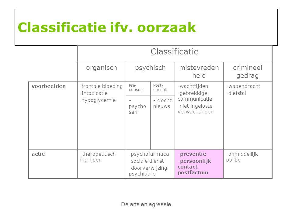 Classificatie ifv. oorzaak