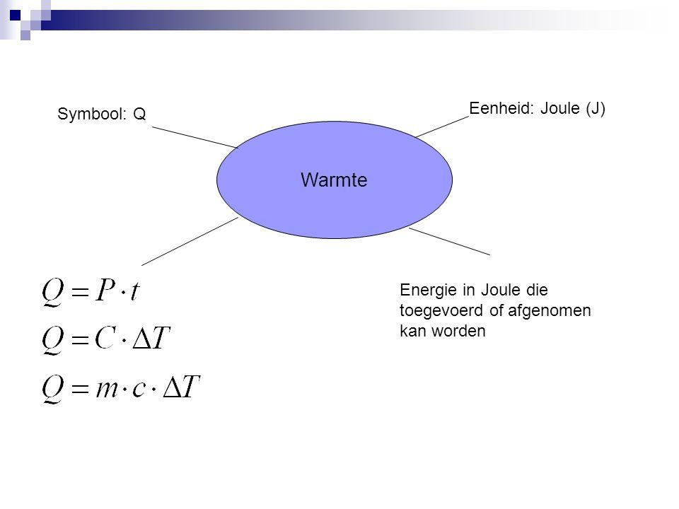 Warmte Eenheid: Joule (J) Symbool: Q