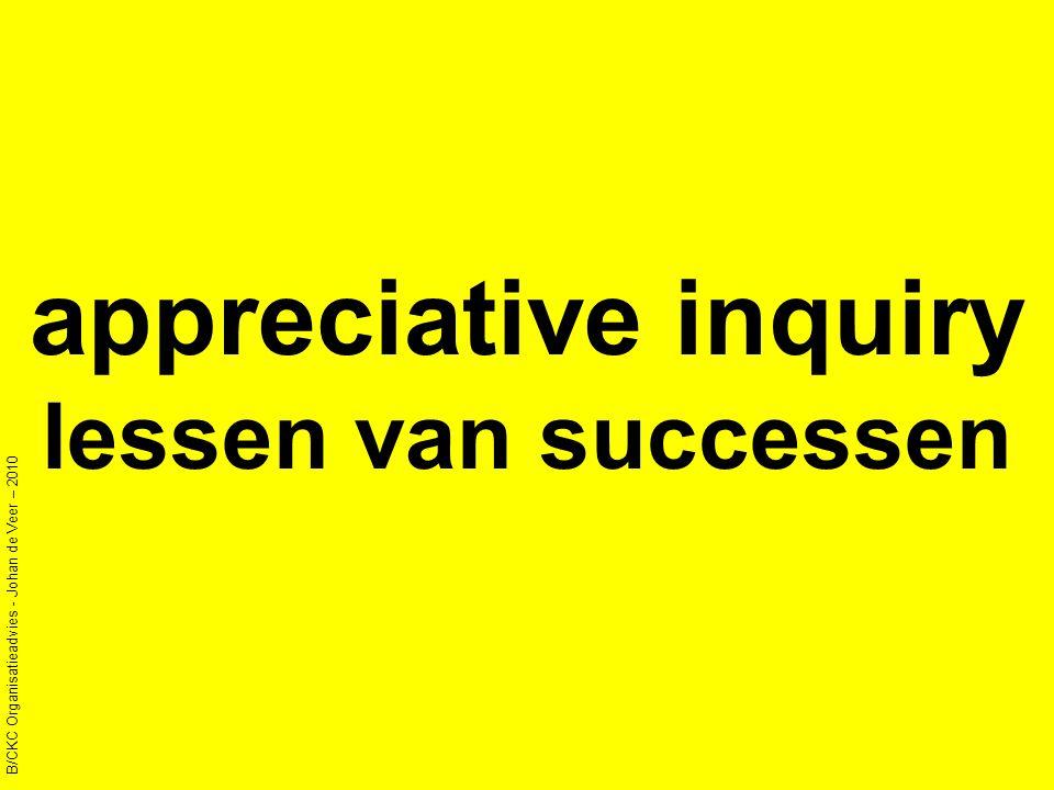 appreciative inquiry lessen van successen