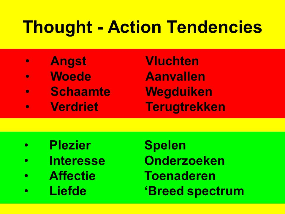 Thought - Action Tendencies