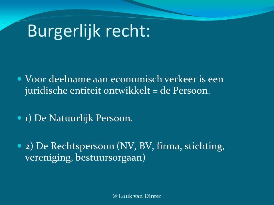Burgerlijk recht: Voor deelname aan economisch verkeer is een juridische entiteit ontwikkelt = de Persoon.