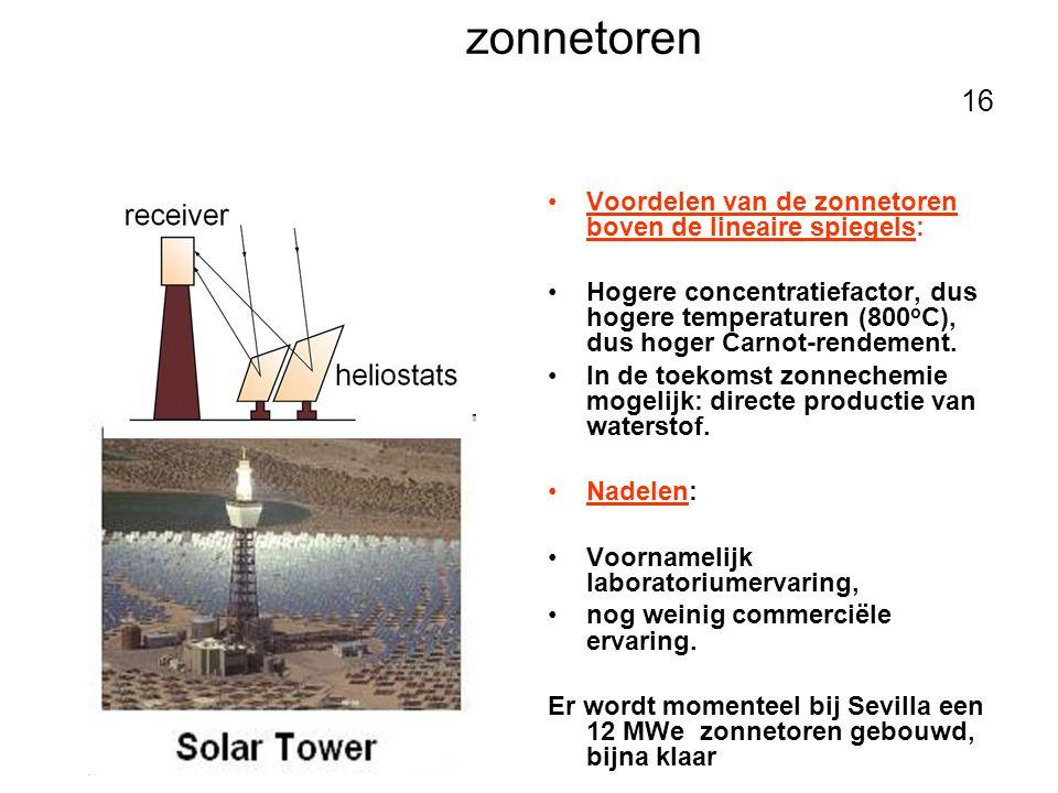 zonnetoren 16 Voordelen van de zonnetoren boven de lineaire spiegels:
