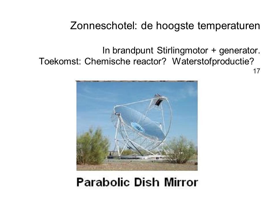 Zonneschotel: de hoogste temperaturen In brandpunt Stirlingmotor + generator.