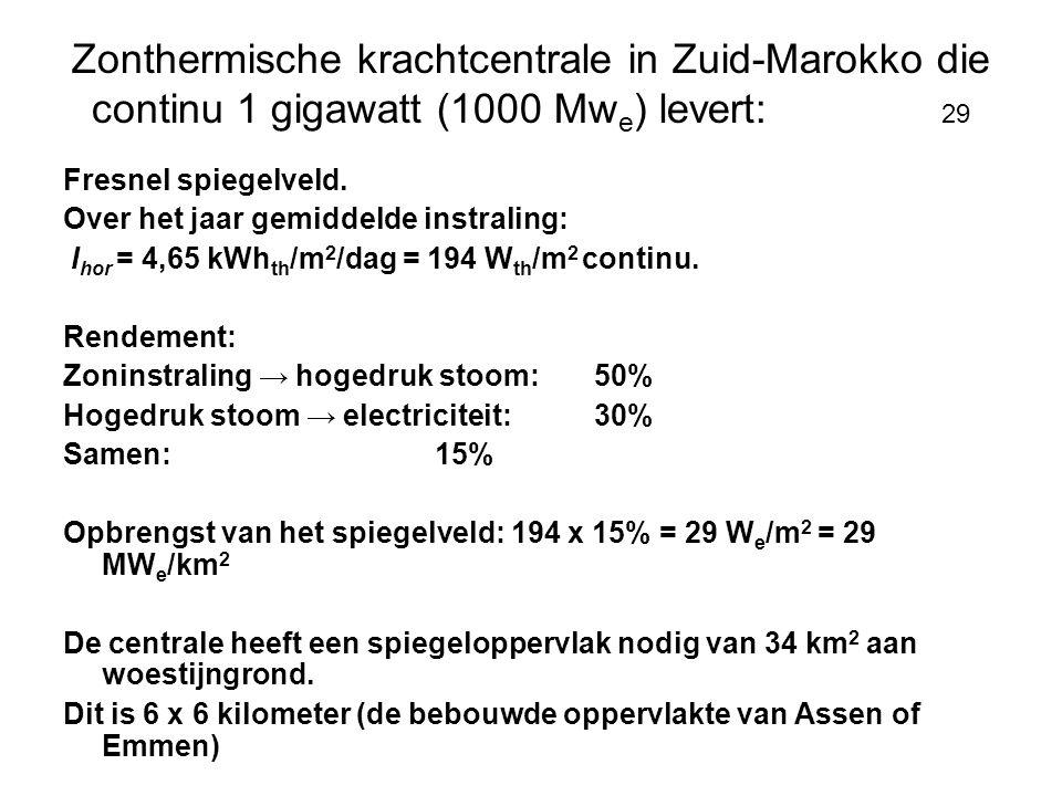 Zonthermische krachtcentrale in Zuid-Marokko die continu 1 gigawatt (1000 Mwe) levert: 29